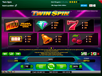 Бонусная игра Twin Spin 3